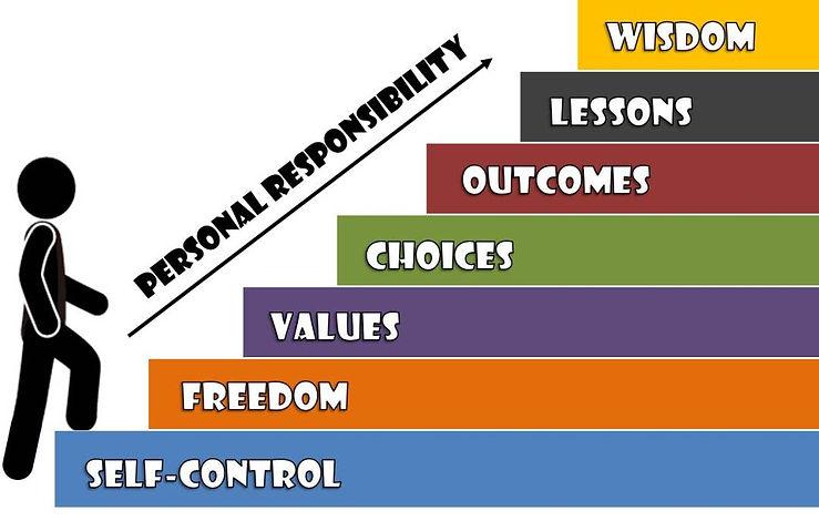 personal-responsibility.jpg