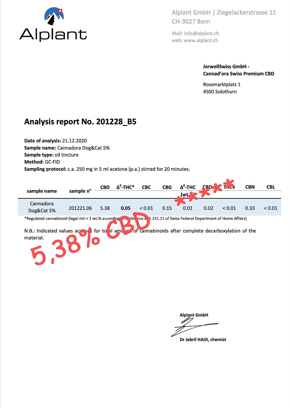 BAG anerkannt Analyse Zertifikat Cannad'ora CBD Öl für Hund Katze Tiere hanfexpert.ch Cannad'ora Schweizer Medizinische Cannabis Produkt
