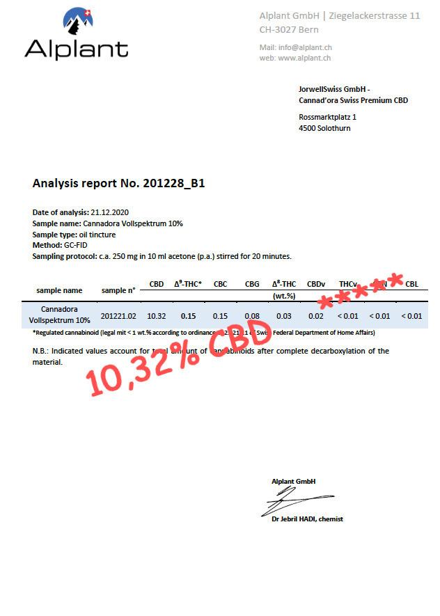 BAG anerkannt Analyse Zertifikat Cannad'ora  CBD Öl hanfexpert.ch Cannad'ora Schweizer Medizinische Cannabis Produkt
