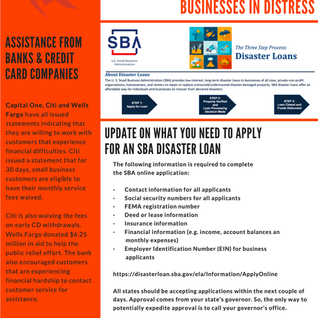 Update: Application Info for SBA Disaster Loans & Banks That are Lending a Hand
