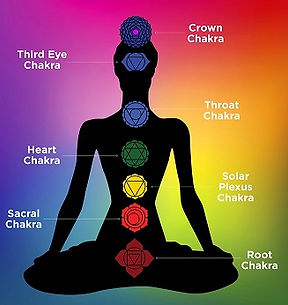 effective powerful real seven Spiritual Chakras that performs-spiritual healer mamaprofroy+27612740438