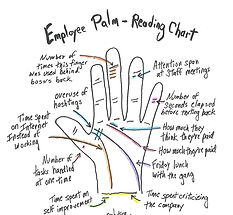 How to Read Palm Lines?With Top real best Palm reader-Mamaprofroy+27612740438