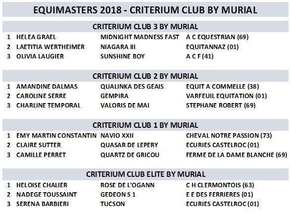 CRITERIUM CLUB 2018.JPG