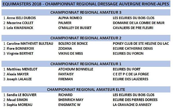 CHAMPIONNAT AMATEUR 2018.JPG