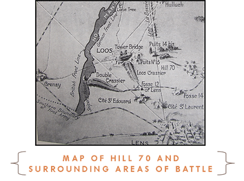 Map of Hill 70-Western Front Witness- Sample Last Action Hero soldier research –Search for WW1 soldiers
