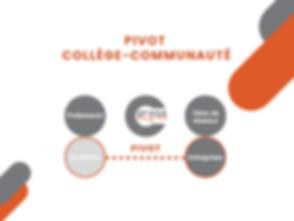 Pivot Collège-Communauté.png
