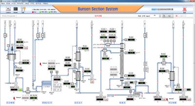 플랜트 설비 제어 (Bunsen Sectioon System)
