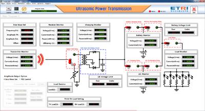 배터리 충방전 테스트 시스템 성능시험