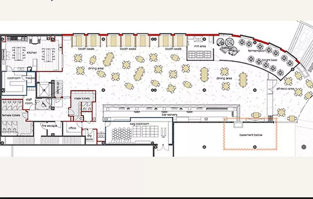 WBC layout