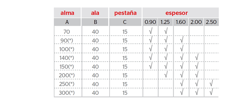tabla PGC.png