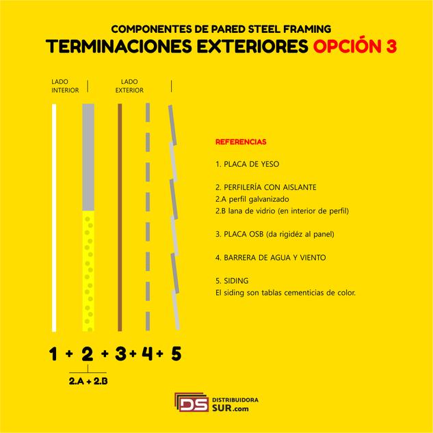 terminaciones opcion 3.png
