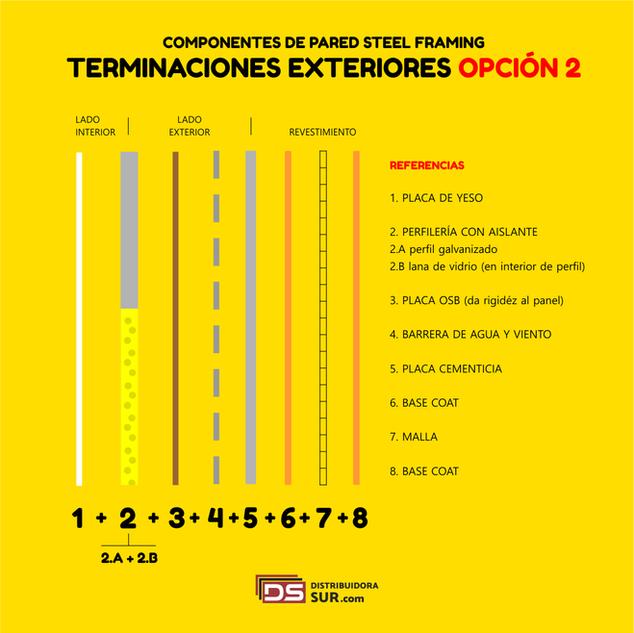 terminaciones opcion 2.png