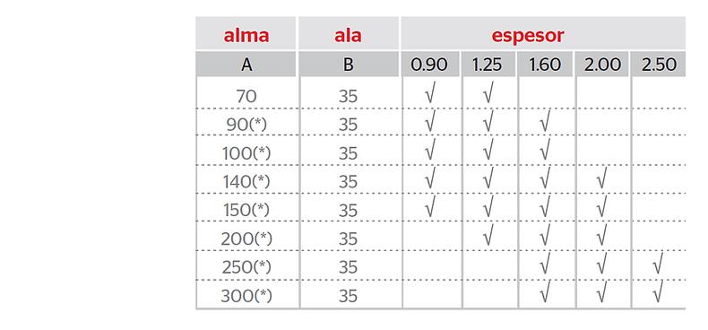 tabla PGU.png