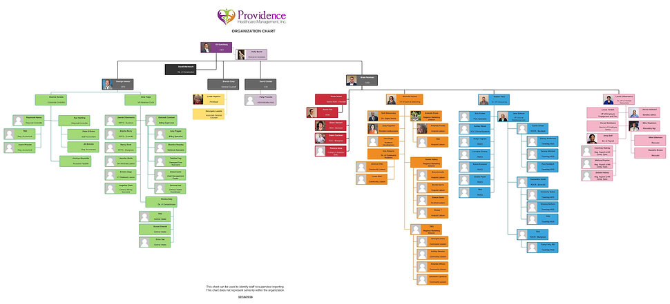 Providence Org Chart May 2019.jpeg
