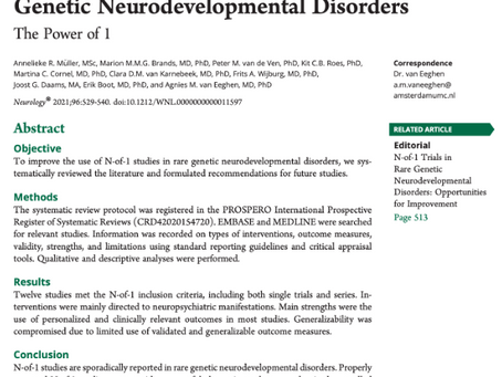 Systematic Review of N-of-1 Studies in Rare Genetic Neurodevelopmental Disorders: The Power of 1