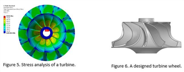 turbine-stress-analysis-wheel550x216.png