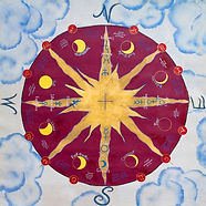 Using & Setting Medicine Wheel: Marvin Lee Wilkerson, Astro-Psychology, Certified Hypnotist, Master NLP