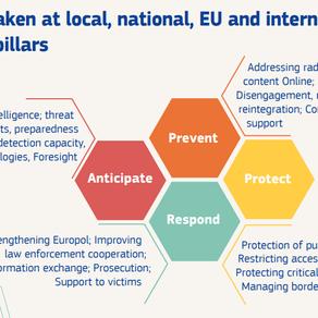 A Counter-Terrorism Agenda for the EU: Anticipate, Prevent, Protect, Respond