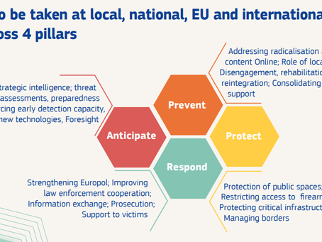 A Counter-Terrorism Agenda for the EU: Anticipate, Prevent, Protect, Respond