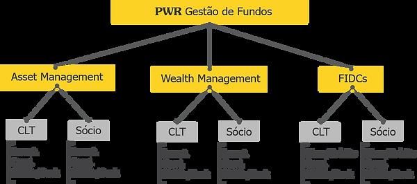 Diagrama_Mercados_Publicados_Gestão_de_F