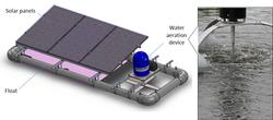 Autnomous water aeration device