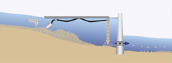 Sediments can be evacuated