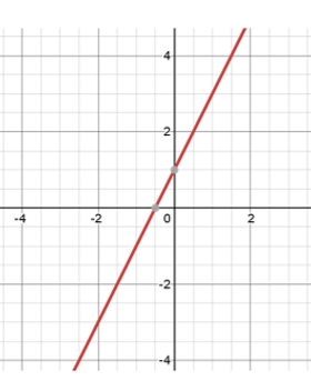 LINEAR FUNCTION_edited.png