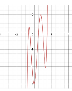 POLYNOMIAL_edited.png