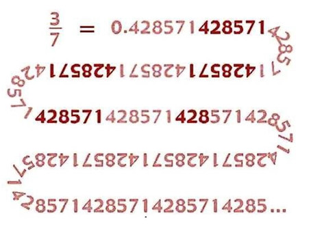 Converting numbers with Repeating decimals to Fractions