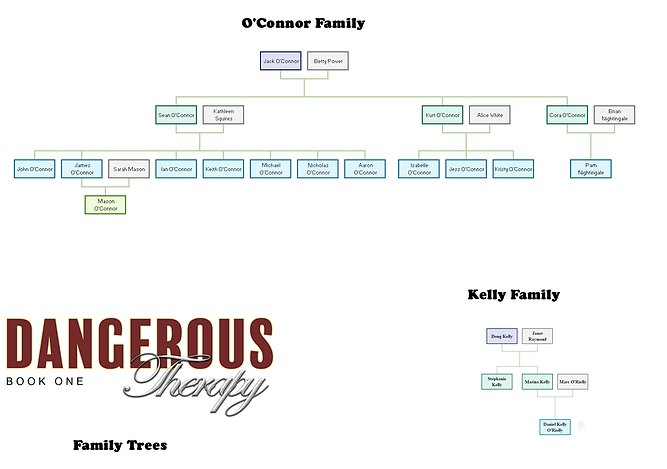 Dangerous Therapy Famiy Tree.png