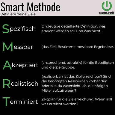 Smart Methode