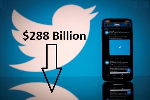 Tweet Deletes $288 Billion