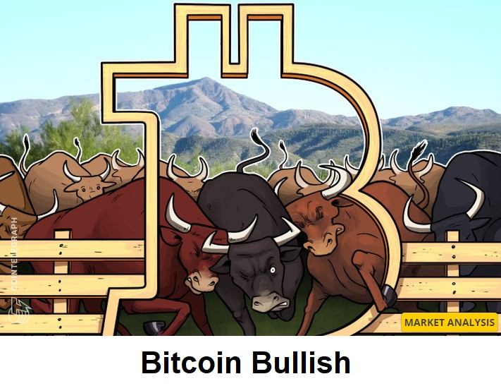 Bitcoin Bullish