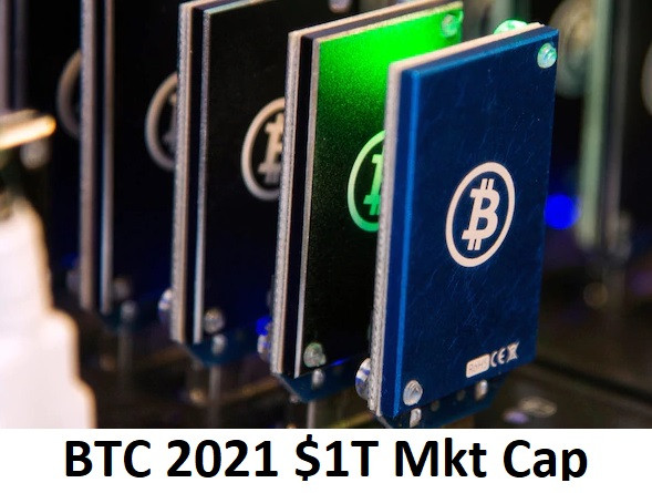 BTC 2021 $1T Mkt Cap