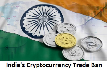 India's Cryptocurrency Trade Ban