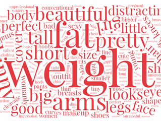 The Word Cloud of Body Shame