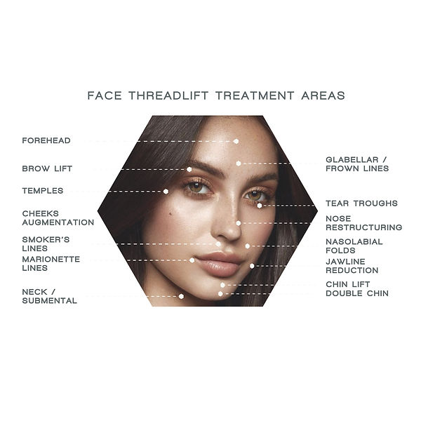 singapore face threadlift, aesthetic doctor, aesthetic clinic, threadlift for face, pdo threadlift, face thread lift, thread facelift, lush medical clinic threadlift