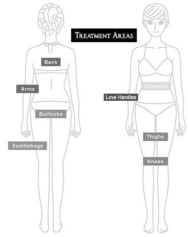 lpg endermologie, lpg slimming, lpg body contouring, lpg beauty salon treatment, lpg singapre slimming, cellulite reduction, cellulite treatment