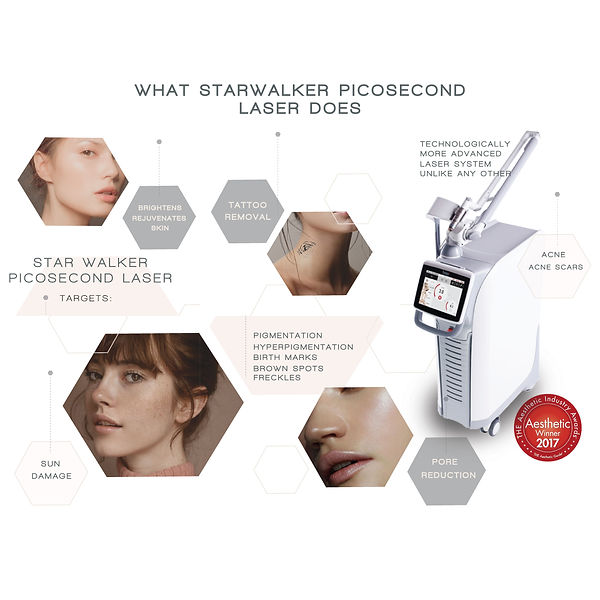 LUSH MEDICAL Starwalker Picosecond Laser