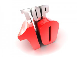 Top 10 Reasons to Switch to Cloud PBX by Net Tel One