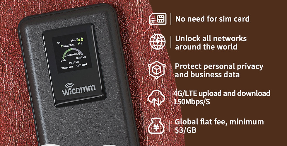 Wicomm Wi5+(Wi5 Battery + Charger)