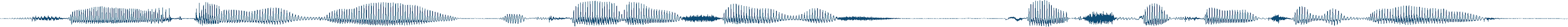 A picture of waveform audio
