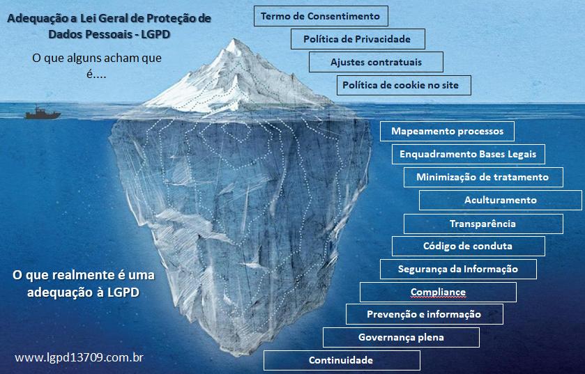 Iceberg_emkt.png