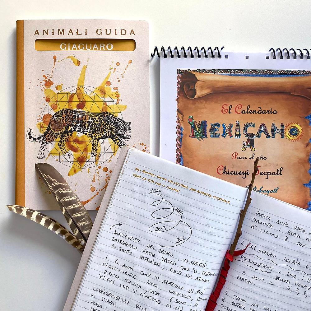 Qaderno del Giaguaro, copertina e pagine interne. Calendario messicano, Chuenil Kin.