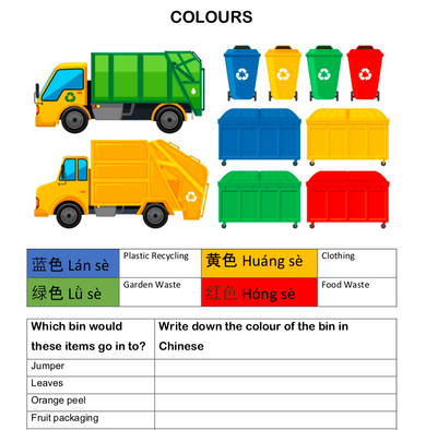 COLOURS: Put it in the correct coloured bin