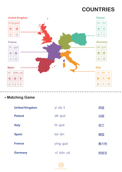 COUNTRIES: Match the countries
