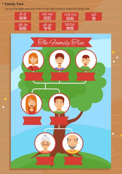 FAMILY: Family Tree