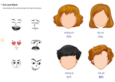 EMOTIONS: Cut out and stick the emotions onto the Head