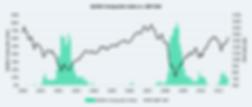 Black Diamond Bullish Composite Index   Stock Market Indicators