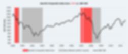 Black Diamond Bearish Composite Index   Stock Market Indicators